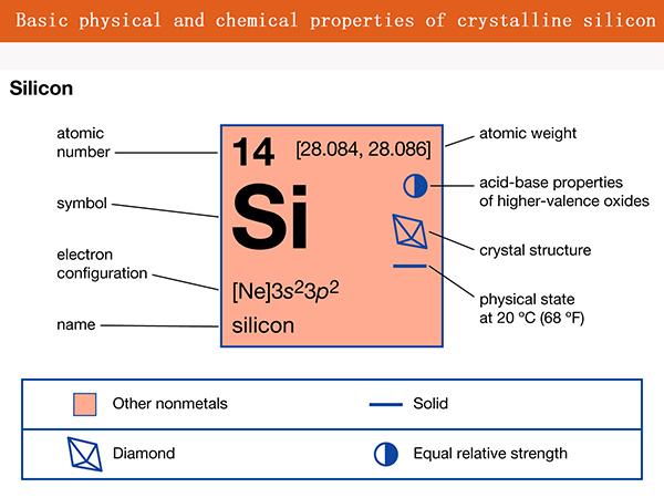 Basic physical and chemical properties of crystalline silicon